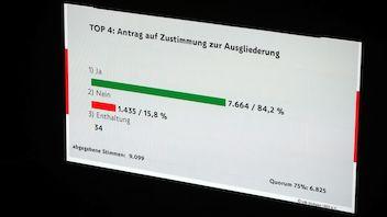 Das Abstimmungsergebnis über die Ausgliederung