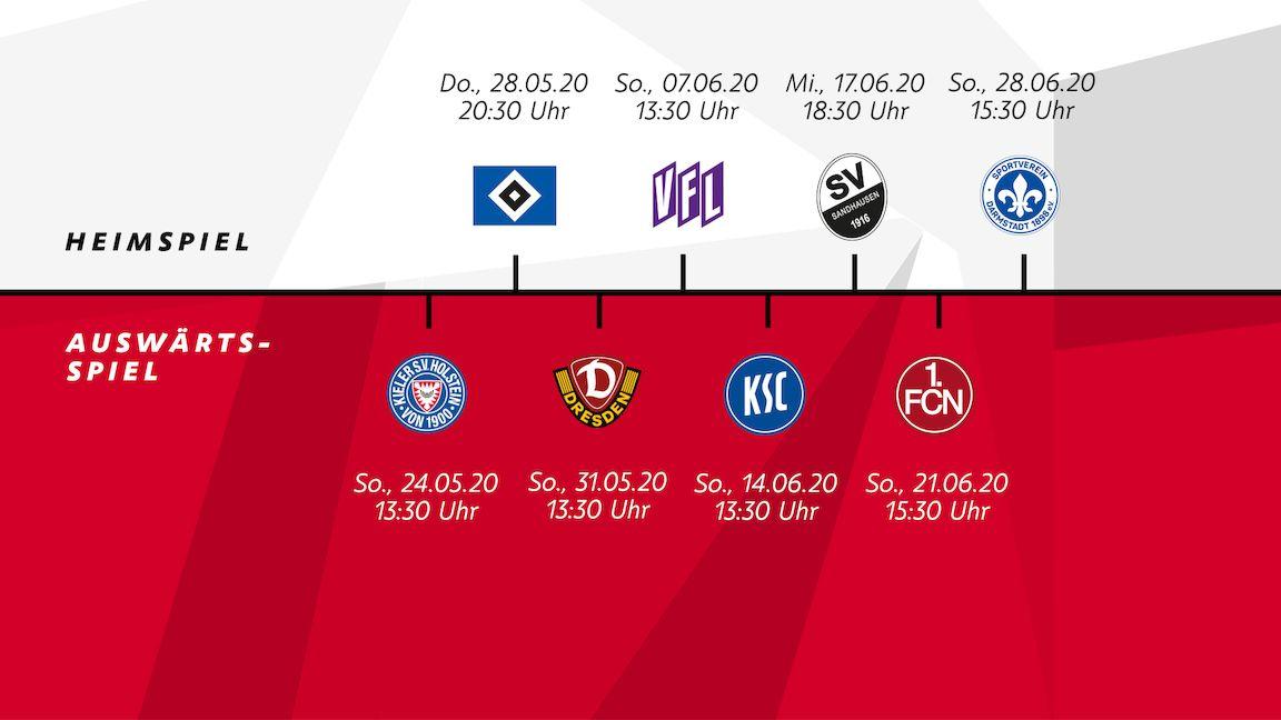Remaining fixtures scheduled