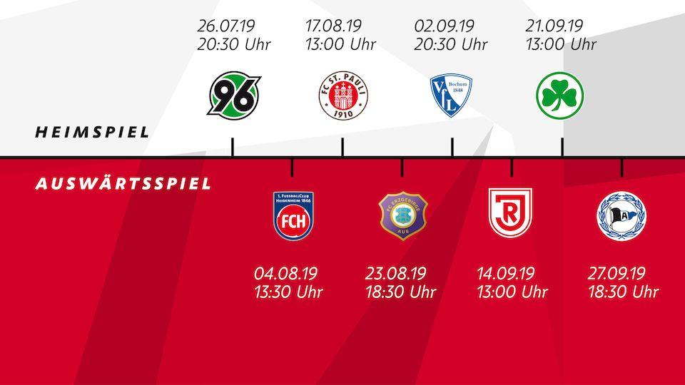 Vfb Stuttgart Spiele 2021