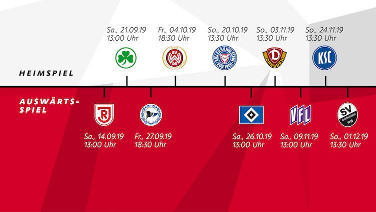 Vfb Stuttgart Spielplan