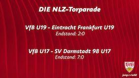 Die NLZ-Torparade: 19.-20. September